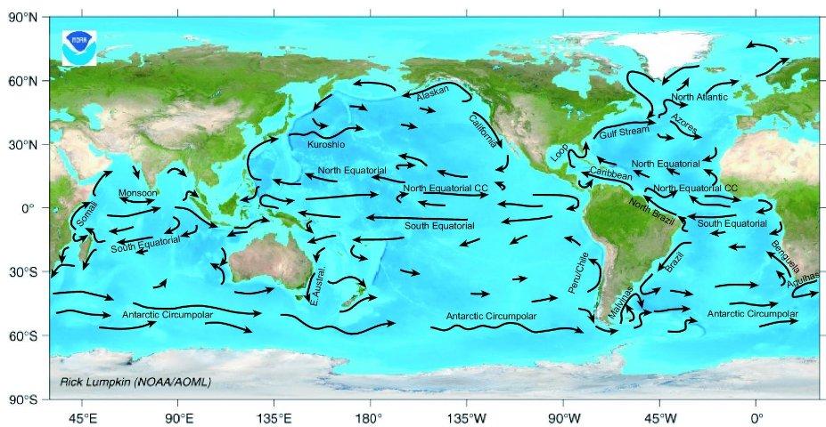 Maan pyörimisliikkeen seurauksia: Coriolis- ilmiö
